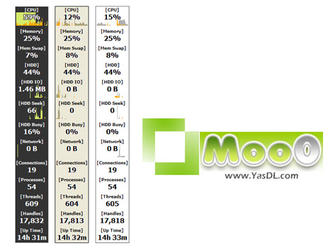 Moo0 SystemMonitor 1.80 - View Useful System Information On The Desktop Crack